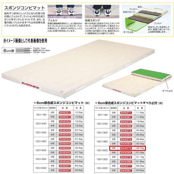 エバニュー 6cm厚合成スポンジコンビマットすべり止付 EKM375 幅120×長600cm 9号帆布