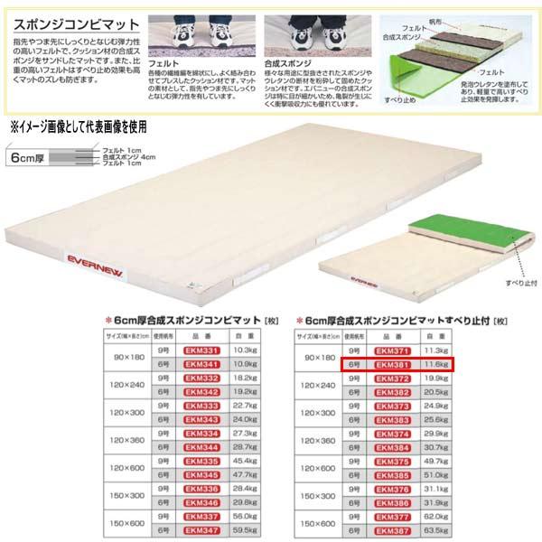 エバニュー 6cm厚合成スポンジコンビマットすべり止付 EKM381 幅90×長180cm 6号帆布