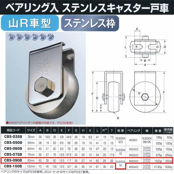 ヨコヅナ ベアリング入 ステンレスキャスター戸車 山R型 ステンレス枠 CBS-0908 90mm 1個