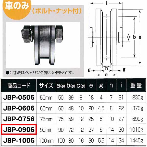 ヨコヅナ ステンレス重量戸車 VH兼用型 車のみJBP-0906 1個