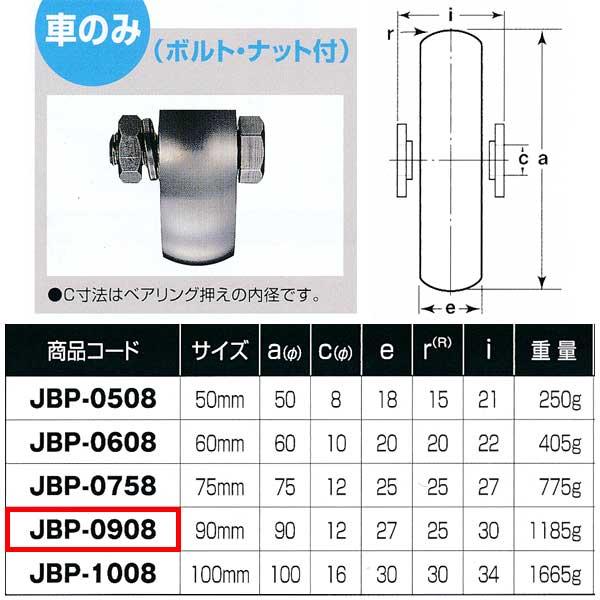 ヨコヅナ ステンレス重量戸車 山R車型 車のみJBP-0908 1個