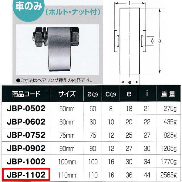 ヨコヅナ ステンレス重量戸車 平型 車のみJBP-1102 1個