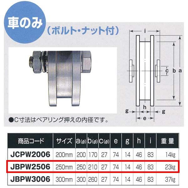ヨコヅナ ステンレス重量戸車 ワイドタイプ 車のみ H型 JBPW2506 250mm 1個