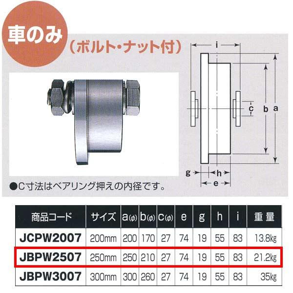 ヨコヅナ ステンレス重量戸車 ワイドタイプ 車のみ トロ車型 JBPW2507 250mm 1個