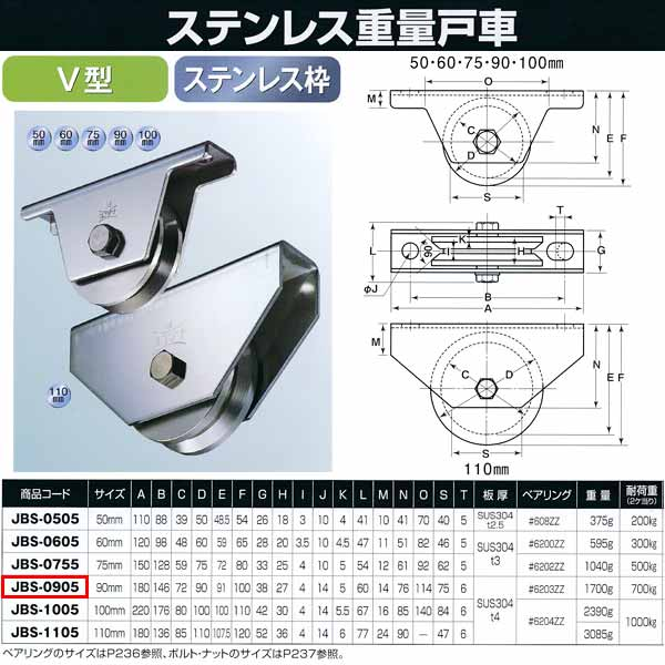 ヨコヅナ ステンレス 重量戸車 V型JBS-0905 90mm 1個