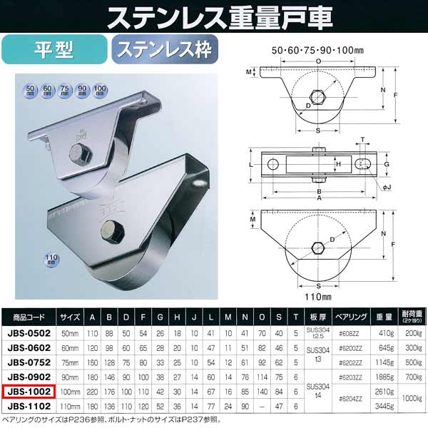 ヨコヅナ ステンレス重量戸車 平型JBS-1002 1個