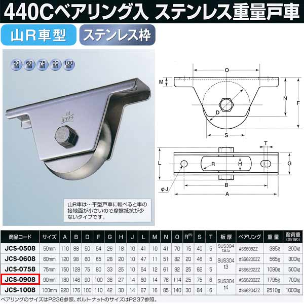 ヨコヅナ 440Cベアリング入 ステンレス重量戸車 山R車型 JCS-0908 1個