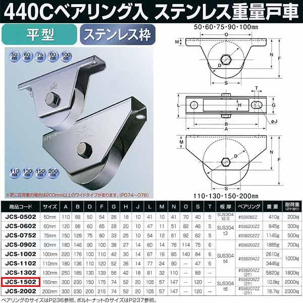 ヨコヅナ 440Cベアリング入 ステンレス重量戸車 平型 JCS-1502 150mm 1個