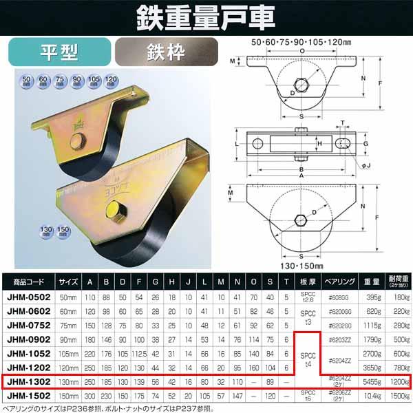 ヨコヅナ 鉄 重量戸車 鉄枠 平型 JHM-1302 130mm 1個
