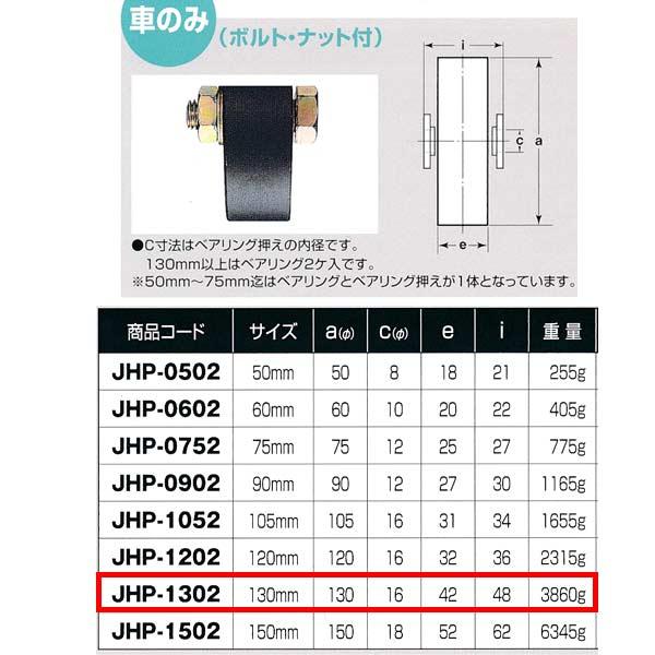 ヨコヅナ 鉄 重量戸車 車のみ 鉄枠 平型 JHP-1302 1300mm 1個