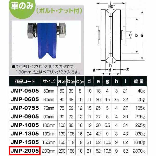 ヨコヅナ MC防音 重量戸車 車のみ ステンレス V型 JMP-2005 200mm 1個
