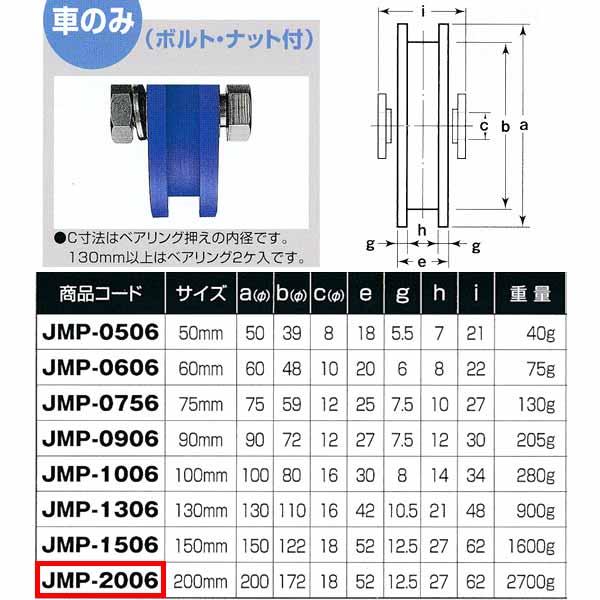 ヨコヅナ MC防音 重量戸車 車のみ ステンレス H型 JMP-2006 200mm 1個