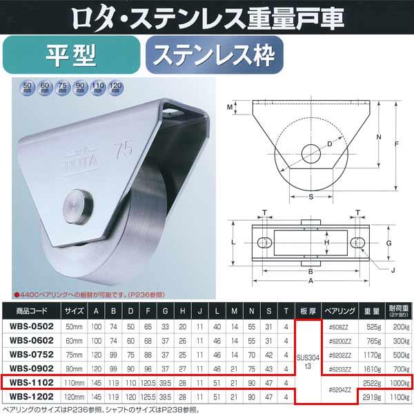 ヨコヅナ ロタ・ステンレス 重量戸車 ステンレス枠 平型 WBS-1102 110mm 1個