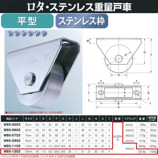 ヨコヅナ ロタ・ステンレス 重量戸車 ステンレス枠 平型 WBS-1202 120mm 1個