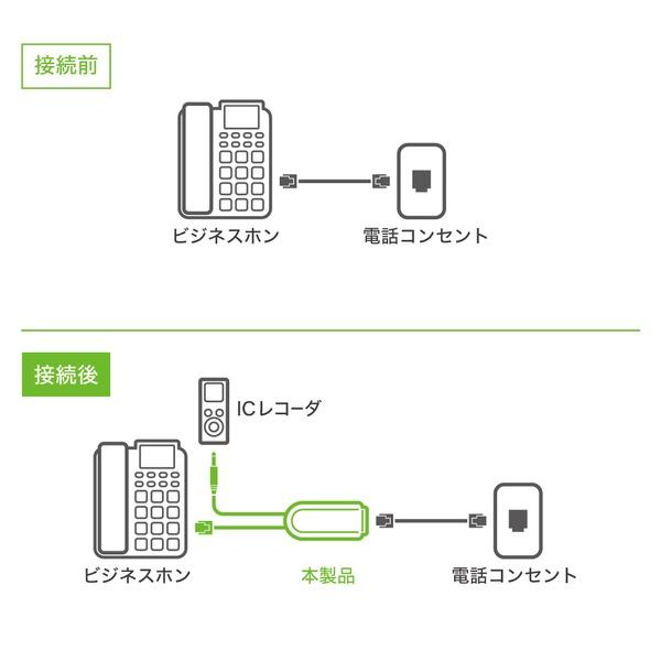 通話録音アダプタ5個セット 送料無料! WH-5P DRA-L62/ 6極2芯対応 ミヨシ
