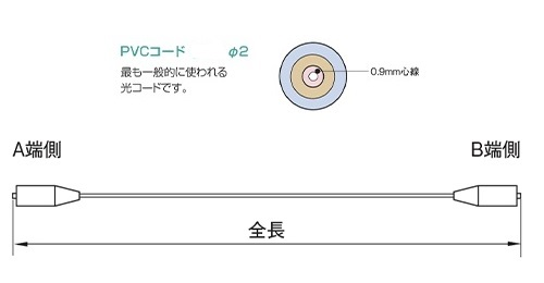 住友電気工業 コネクタ付き単心コード 住友電工 1-LC.S-LC.S-SM(PAPB)(2M) 両端LCコネクタ付き単心コード(SM) 2Mモノ