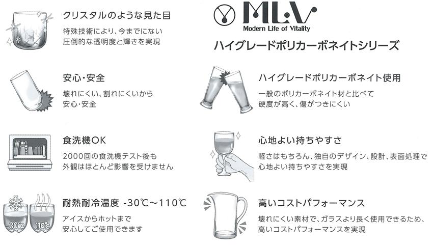 MLV 割れないグラス マティーニ 290cc 2個入 [グラス・カップ・コップ・タンブラー]