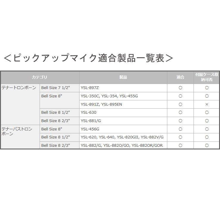 Yamaha Silent Brass PM5X Trombone Brand New mute only