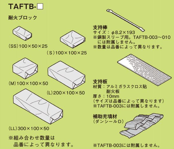耐火ブロック工法(タフロック60) TAFTB-020