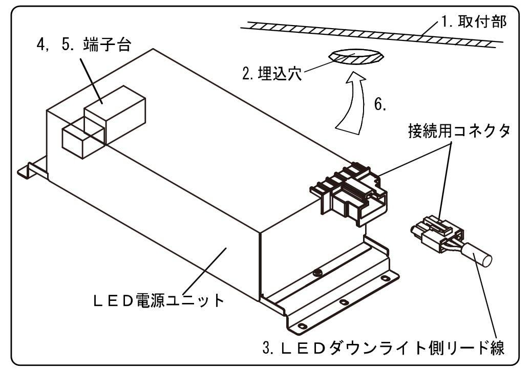 βパナソニック 照明器具【NNK99002NLR9】1500・2000形電源ユニット 調光用