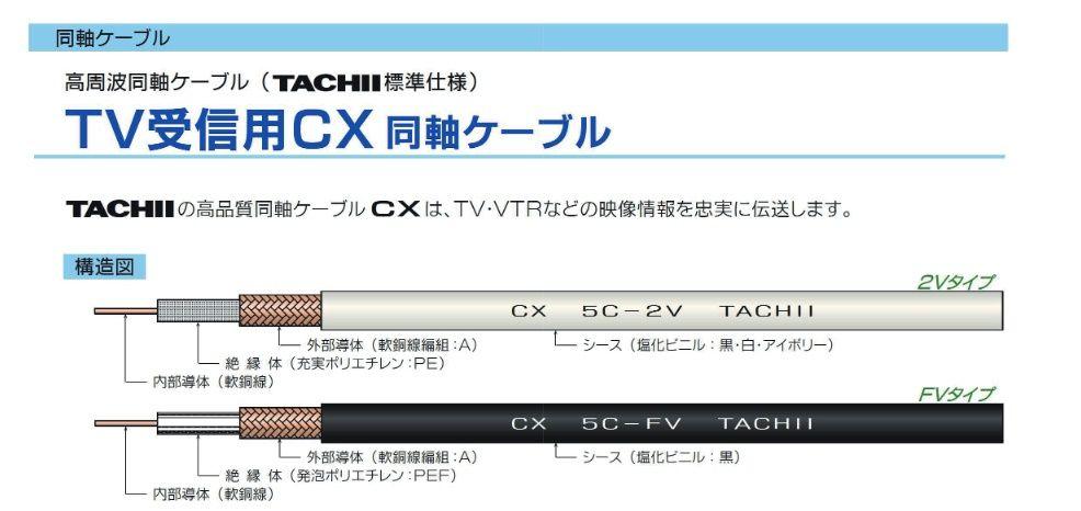同軸ケーブル CX 3C-2V 200m CX 3C-2V 200m