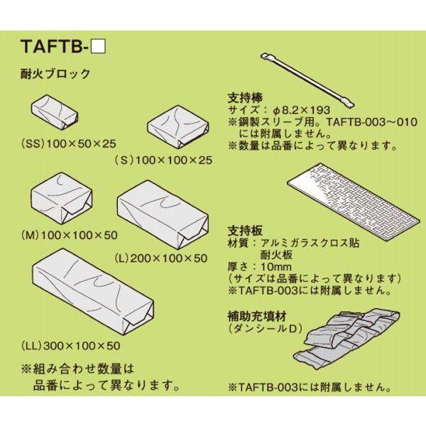 タフロック60 TAFTB-012