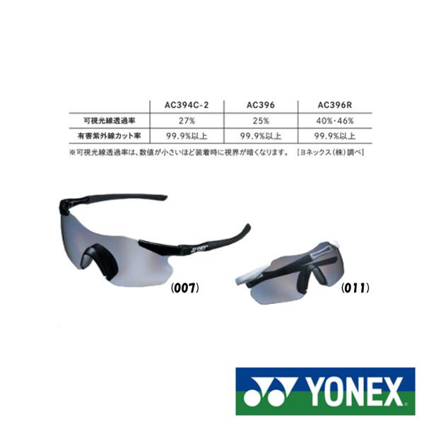 《送料無料》2018年4月下旬発売 YONEX スポーツグラスコンパクト2 AC394C-2 ヨネックス サングラス