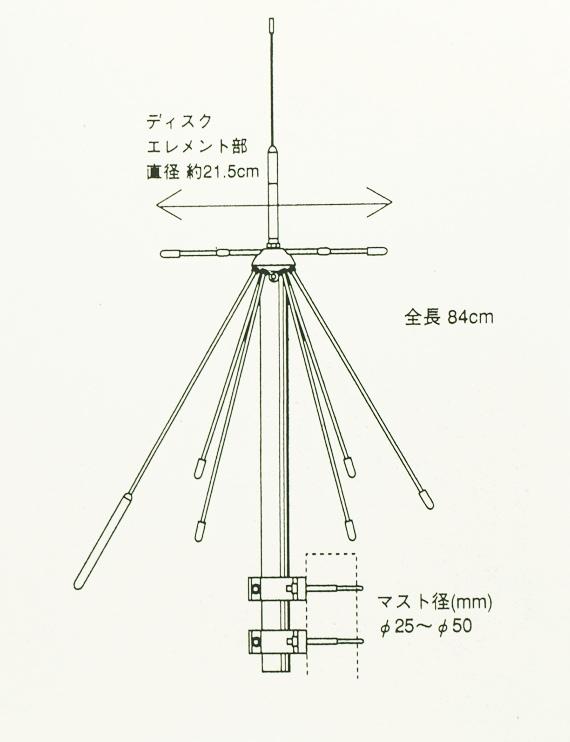 ワイドバンドレシーバー用スーパーディスコーンアンテナD190