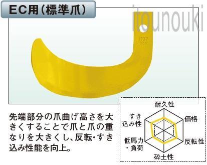 ヤンマー純正 サイドロータリー用 標準爪(EC用) 38本セット [1B1738-18100] 適合をお確かめ下さい