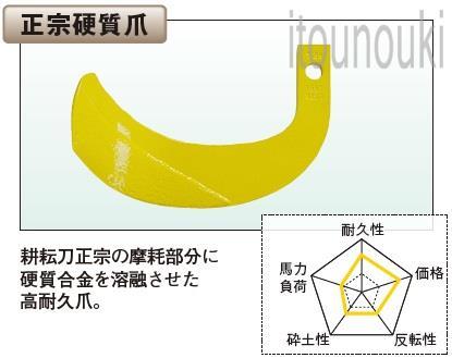 ヤンマー純正 サイドロータリー用 正宗硬質爪 38本セット [1TU811-03210] 適合をお確かめ下さい