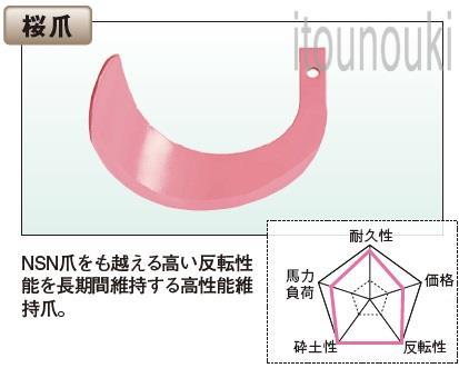 ヤンマー純正 サイドロータリー用 桜爪 32本セット [1TU811-05450] 適合をお確かめ下さい