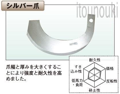 ヤンマー純正 クロスセンターロータリー用 シルバー爪 48本セット [1TU821-06051] 適合をお確かめ下さい