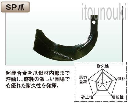 各トラクターメーカーの純正爪! 太陽 クボタロータリー用 SP爪 32本セット [THA71668] 適合をお確かめ下さい