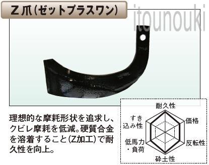 ヤンマー純正 サイドロータリー用 Z爪 32本セット [1TU821-05820] 適合をお確かめ下さい