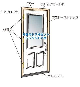 木製シングル外部用ドア枠セット
