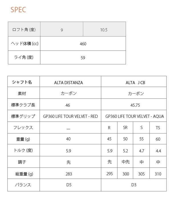 ♪【特注】 ピン G400 MAX ドライバー [ツアーAD GP] カーボンシャフト PING DRIVER Tour-AD