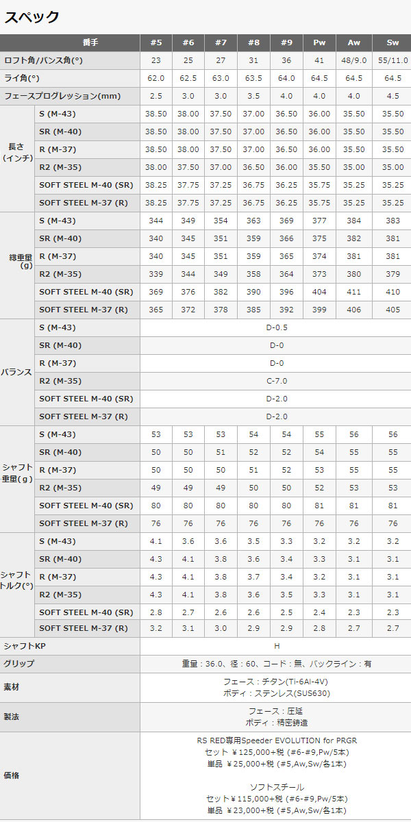 【特注】【19年モデル】プロギアRSREDアイアン5本セット(#6~#9,PW)[MCI90]PRGRレッドIRON