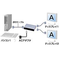 サンワサプライ 高性能ディスプレイ分配器(2分配) VGA-SP2【代引不可】【パソコングッズ館】