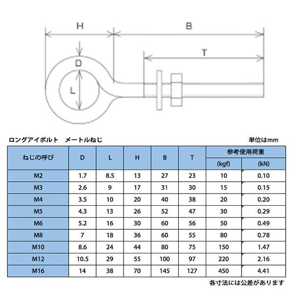 ピッチ m3 一般用メートルねじピッチ表