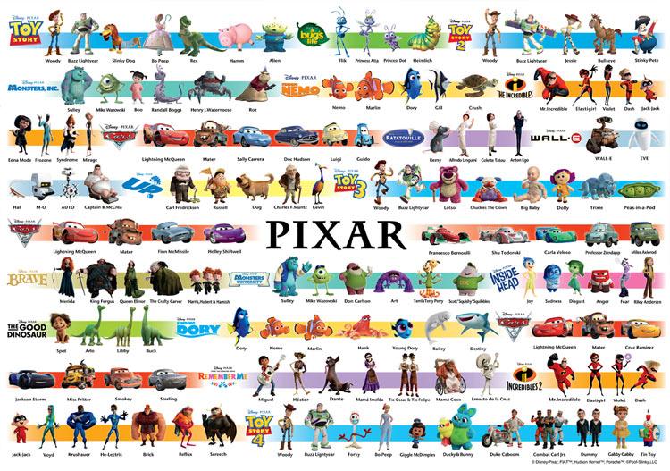 TEN-DW1000-007 ディズニー ピクサー コレクション 21作品 オールキャラクター ジグソーパズル 誕生日 Puzzle パズル プレゼント ギフト 通販 ●日本正規品● 誕生日プレゼント