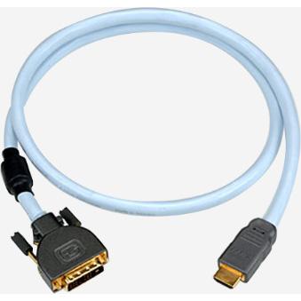 HDMI-DVI4.0 スープラ HDMI⇔DVIケーブル(4.0m) SUPRA