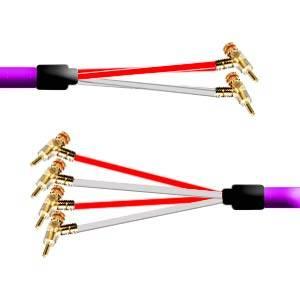 【各種クーポンあり。数上限ございます】INNOVATS7-BBB2.5 オーブ INNOVA TS7完成品ケーブル(2.5m・ペア) ORB