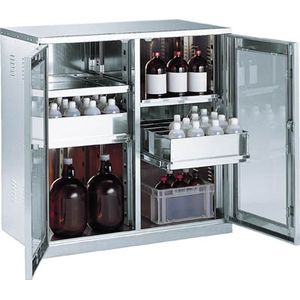 SW トラスコ中山 耐震薬品庫 ガラス両開型 棚スライド式 900×500×H900 ステンレス薬品庫(SUS304)