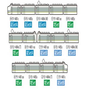 [鉄道模型]トミックス (Nゲージ) 98316 JR 485系特急電車(ひたち)基本セットA (4両)