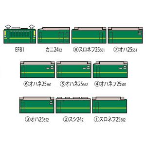 [鉄道模型]トミックス 97903 (Nゲージ) 97903 JR JR EF81・24系(トワイライトエクスプレス・登場時)セット (10両)【限定品 (Nゲージ)】, ジョウジママチ:d9b36cf7 --- officewill.xsrv.jp