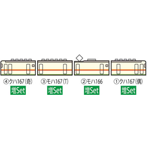 [鉄道模型]トミックス (Nゲージ) 98315 JR 167系電車(田町アコモ車) 増結セット(4両)