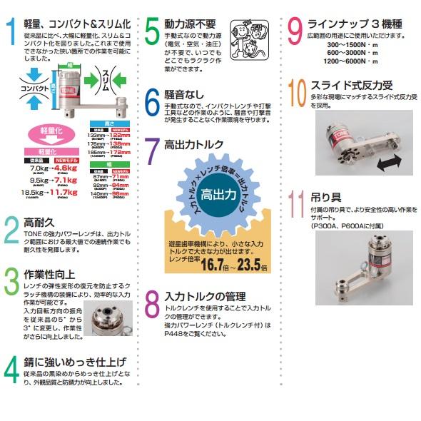 【送料無料】TONE/前田金属工業強力パワーレンチトルクレンチ付P600AT