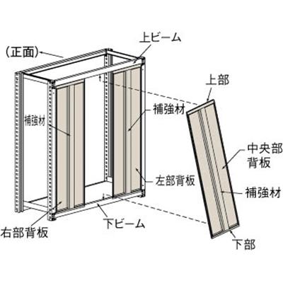 【送料無料】TRUSCOM3・M5型棚用はめ込み式背板1800XH1800SMM66【メーカー直送】【4614461】