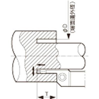 京セラ溝入れ用ホルダKFMSL2525M1802355【6450687】