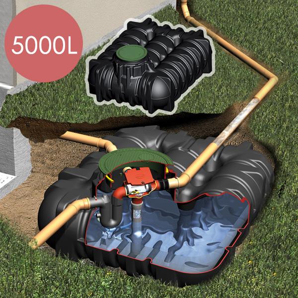 【地下埋設型 雨水タンク】アンダータンク 3000L <ガーデンセット> 倒れず、きれいな水が確保できるのは地下埋設型! ポンプでくみ上げて井戸、スプリンクラー、トイレ雑用水にも。震災・災害・非常時にも。 【雨水貯留施設】【送料無料】